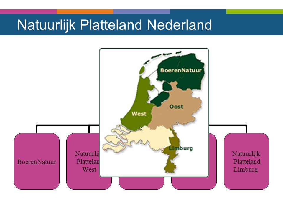 Natuurlijk Platteland Nederland Natuurlijk Platteland Nederland BoerenNatuur Natuurlijk Platteland West Natuurlijk Platteland Oost ZLTO Natuurlijk Pla