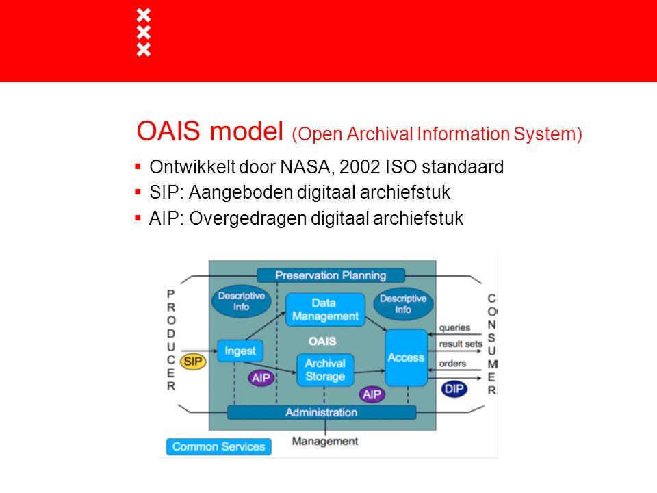 OAIS model (Open Archival Information System)  Ontwikkelt door NASA, 2002 ISO standaard  SIP: Aangeboden digitaal archiefstuk  AIP: Overgedragen di