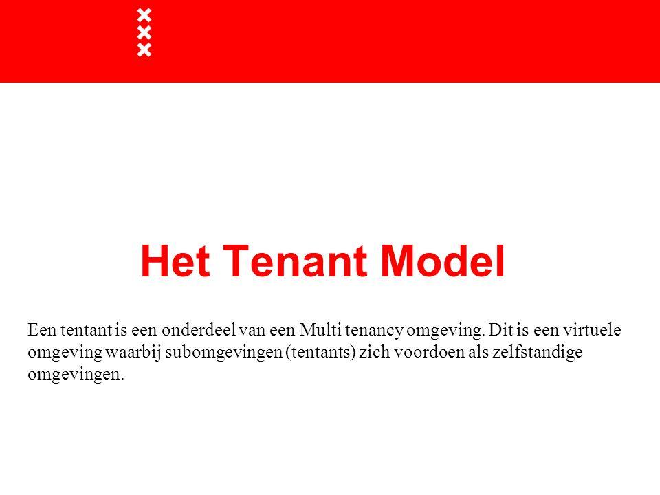 Het Tenant Model Een tentant is een onderdeel van een Multi tenancy omgeving. Dit is een virtuele omgeving waarbij subomgevingen (tentants) zich voord