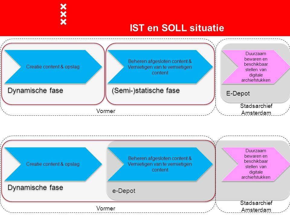 (Semi-)statische fase E-Depot Dynamische fase Beheren afgesloten content & Vernietigen van te vernietigen content Beheren afgesloten content & Verniet