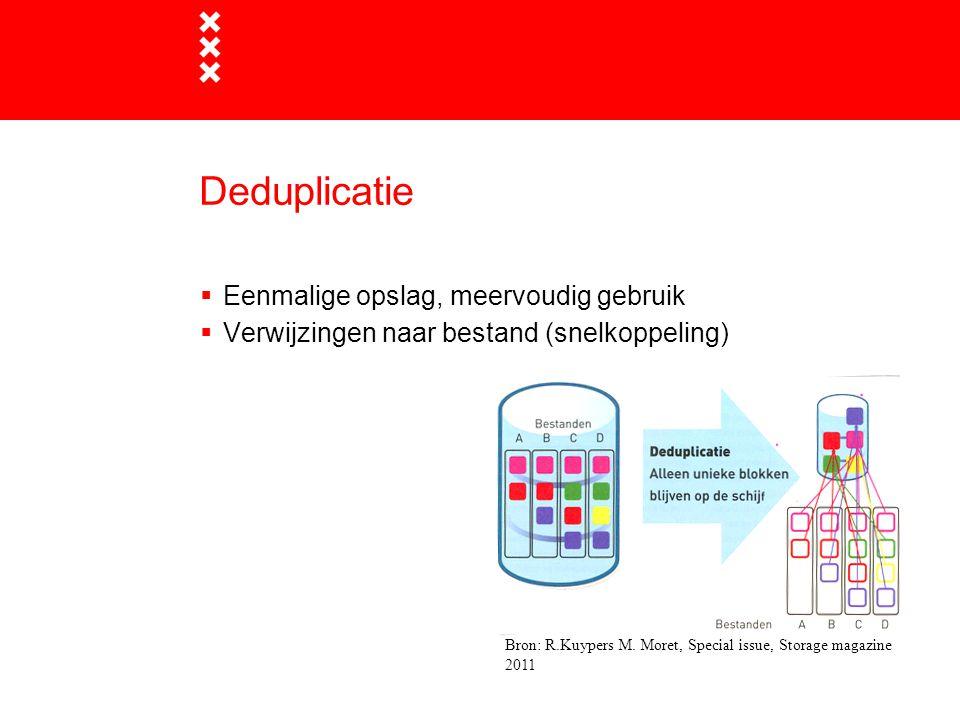 Deduplicatie  Eenmalige opslag, meervoudig gebruik  Verwijzingen naar bestand (snelkoppeling) Bron: R.Kuypers M. Moret, Special issue, Storage magaz