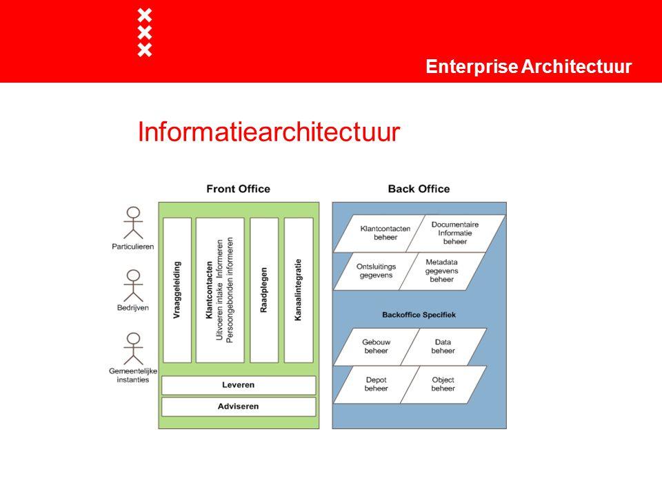 Applicatiearchitectuur Enterprise Architectuur