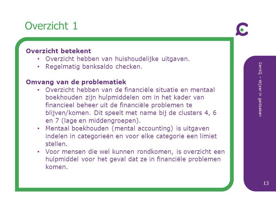 CentiQ - Wijzer in geldzaken 13 Overzicht 1 Overzicht betekent Overzicht hebben van huishoudelijke uitgaven. Regelmatig banksaldo checken. Omvang van