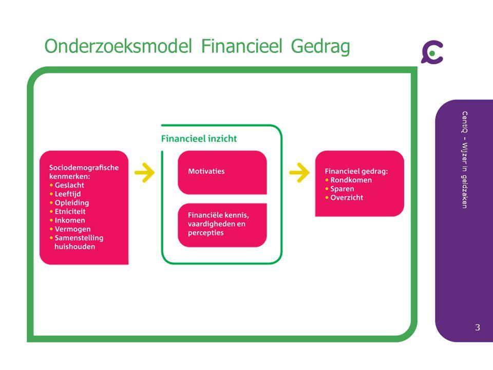 CentiQ - Wijzer in geldzaken 14 Overzicht 2 Belangrijkste determinanten van overzicht Een goed financieel beheer leidt tot het hebben van een beter overzicht.