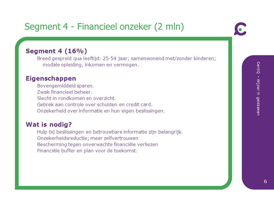 CentiQ - Wijzer in geldzaken 7 Segment 5 - Financieel zoekend (2,2 mln) Segment 5 (18%) Relatief veel vrouwen (60%), jongeren (25-35 jaar); lage opleiding, modaal inkomen, geen vermogen, 17% etnische minderheid.