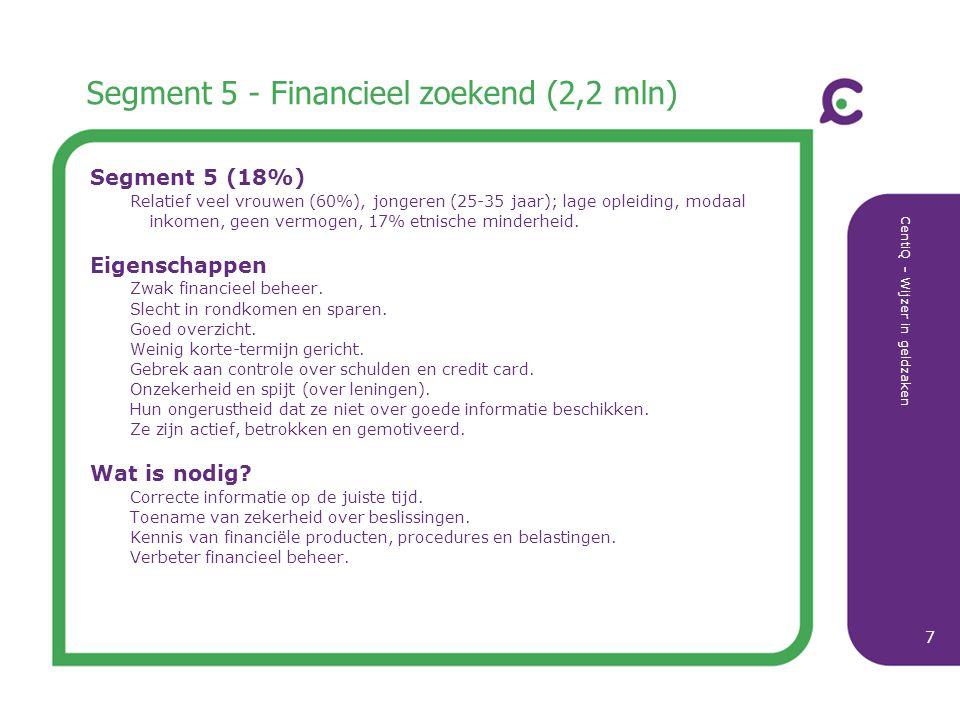 CentiQ - Wijzer in geldzaken 8 Segment 6 - Financieel laconiek (1,9 mln) Segment 6 (15%) Oververtegenwoordiging van vrouwen (60%), leeftijd 35-44, modaal inkomen, relatief grote schulden, huishoudens met kinderen, 12% etnische minderheid.