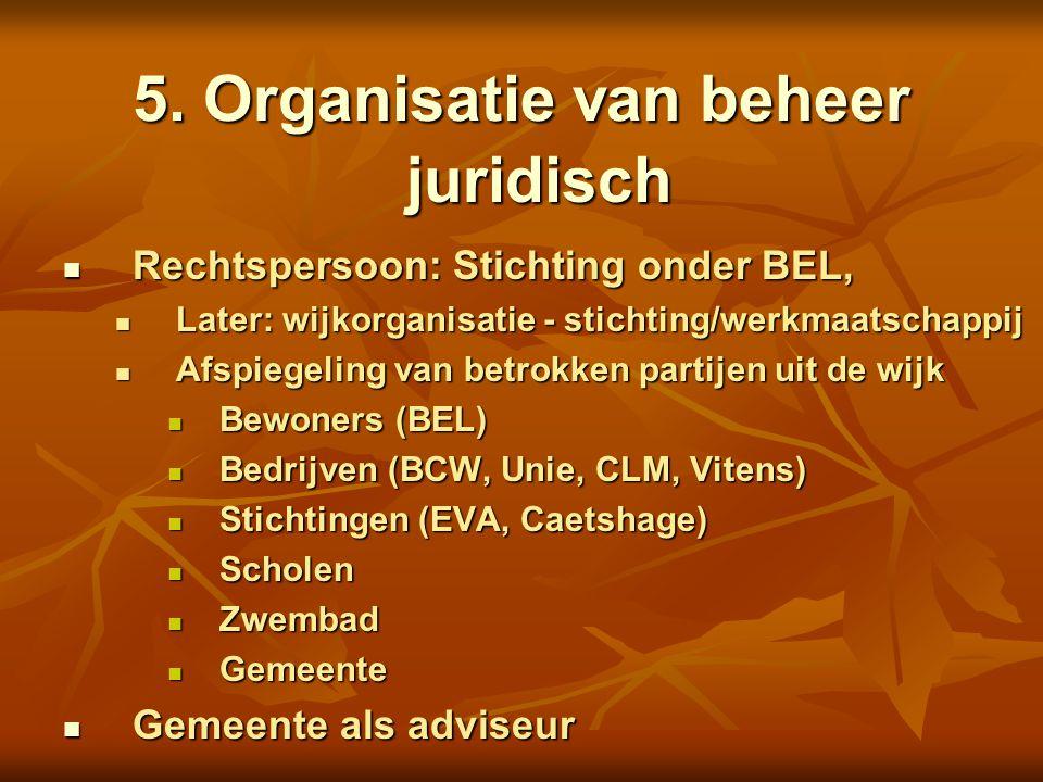 5. Organisatie van beheer Rechtspersoon: Stichting onder BEL, Rechtspersoon: Stichting onder BEL, Later: wijkorganisatie - stichting/werkmaatschappij