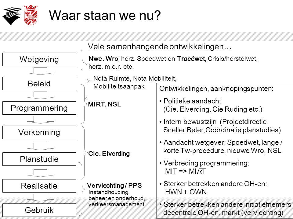 Waar staan we nu? Beleid Programmering Verkenning Planstudie Realisatie Gebruik Wetgeving MIRT, NSL Nota Ruimte, Nota Mobiliteit, Mobiliteitsaanpak Ci