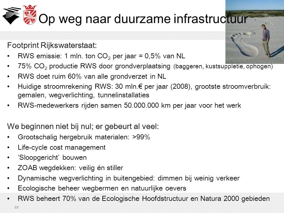 Footprint Rijkswaterstaat: RWS emissie: 1 mln. ton CO 2 per jaar = 0,5% van NL 75% CO 2 productie RWS door grondverplaatsing (baggeren, kustsuppletie,