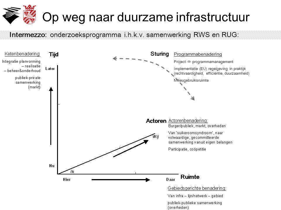 Intermezzo: onderzoeksprogramma i.h.k.v. samenwerking RWS en RUG: Sturing Programmabenadering Project  programmamanagement Implementatie (EU) regelge