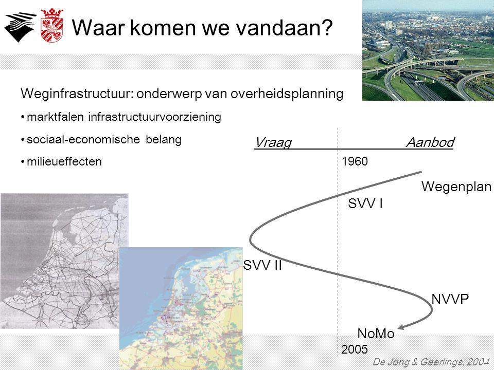 Waar komen we vandaan? Weginfrastructuur: onderwerp van overheidsplanning marktfalen infrastructuurvoorziening sociaal-economische belang milieueffect