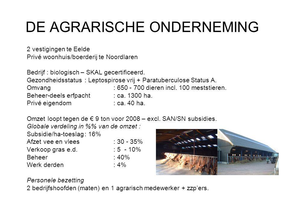 DE AGRARISCHE ONDERNEMING 2 vestigingen te Eelde Privé woonhuis/boerderij te Noordlaren Bedrijf : biologisch – SKAL gecertificeerd. Gezondheidsstatus: