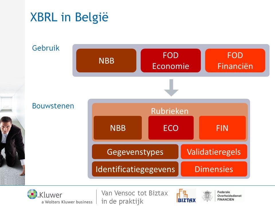 Van Vensoc tot Biztax in de praktijk Gebruik Bouwstenen Rubrieken Gegevenstypes Identificatiegegevens Dimensies FOD Economie FOD Financiën NBB ECOFIN
