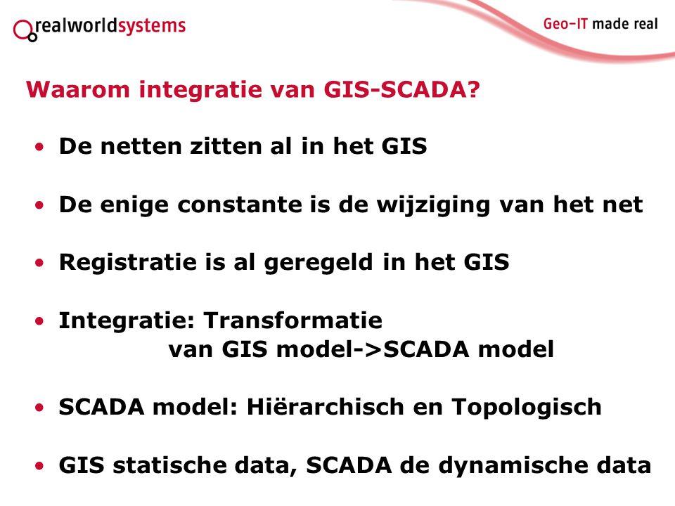 Waarom integratie van GIS-SCADA? De netten zitten al in het GIS De enige constante is de wijziging van het net Registratie is al geregeld in het GIS I