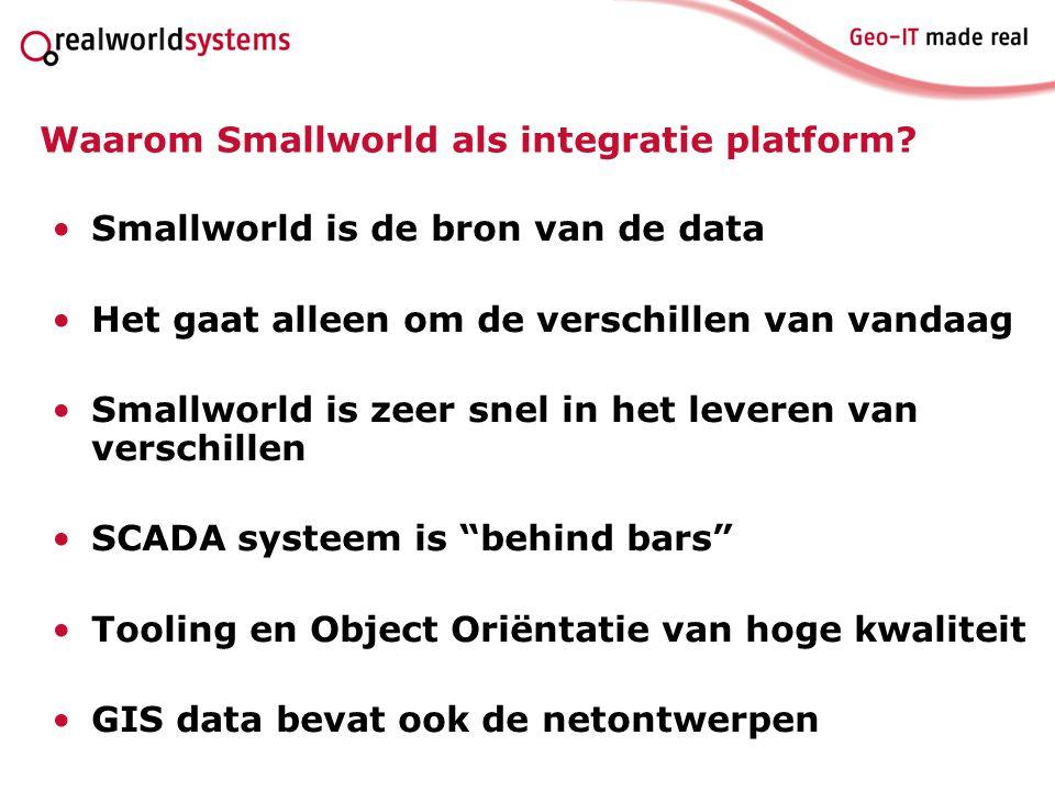 De integratie vanuit Smallworld Intergreren: Change In -> Change out Scada model als Smallworld model beschikbaar Tooling & Componenten Geplande netten als alternatieven Snel, inzichtelijk en te controleren