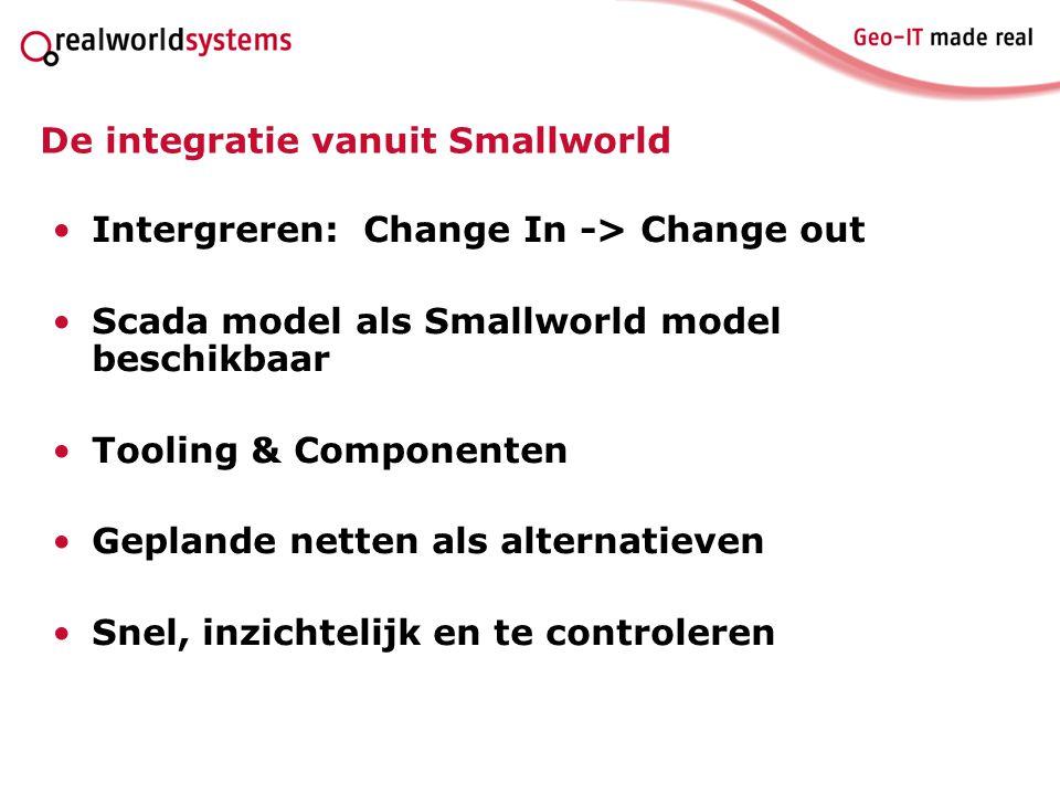 De integratie vanuit Smallworld Intergreren: Change In -> Change out Scada model als Smallworld model beschikbaar Tooling & Componenten Geplande nette