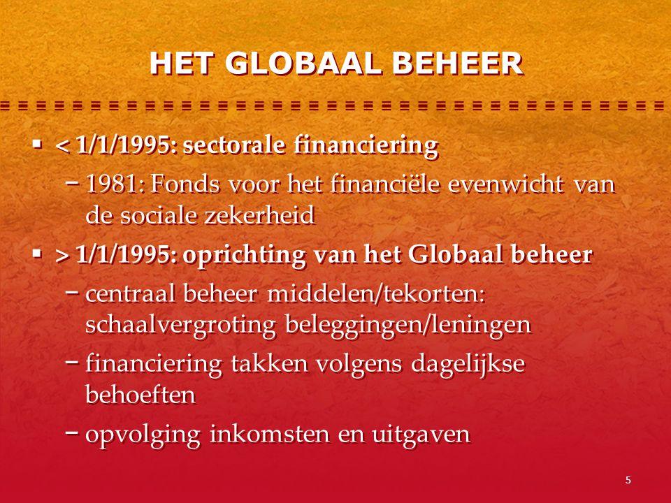 5 HET GLOBAAL BEHEER  < 1/1/1995: sectorale financiering − 1981: Fonds voor het financiële evenwicht van de sociale zekerheid  > 1/1/1995: oprichtin