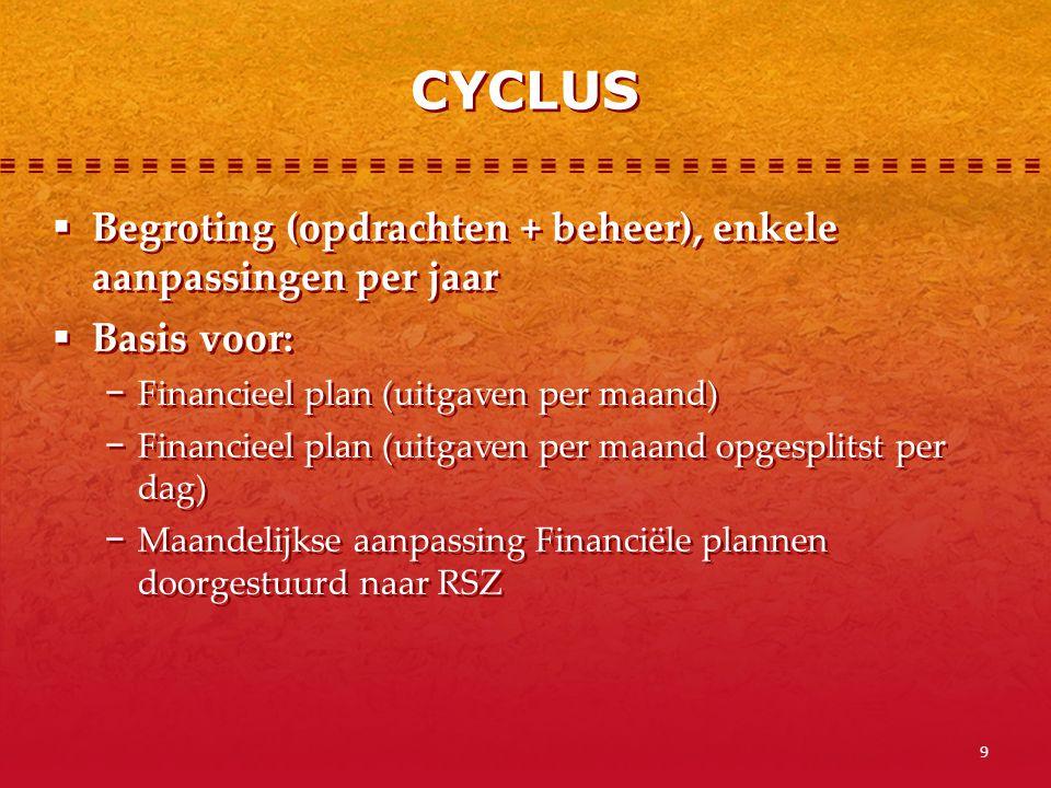 9  Begroting (opdrachten + beheer), enkele aanpassingen per jaar  Basis voor: − Financieel plan (uitgaven per maand) − Financieel plan (uitgaven per