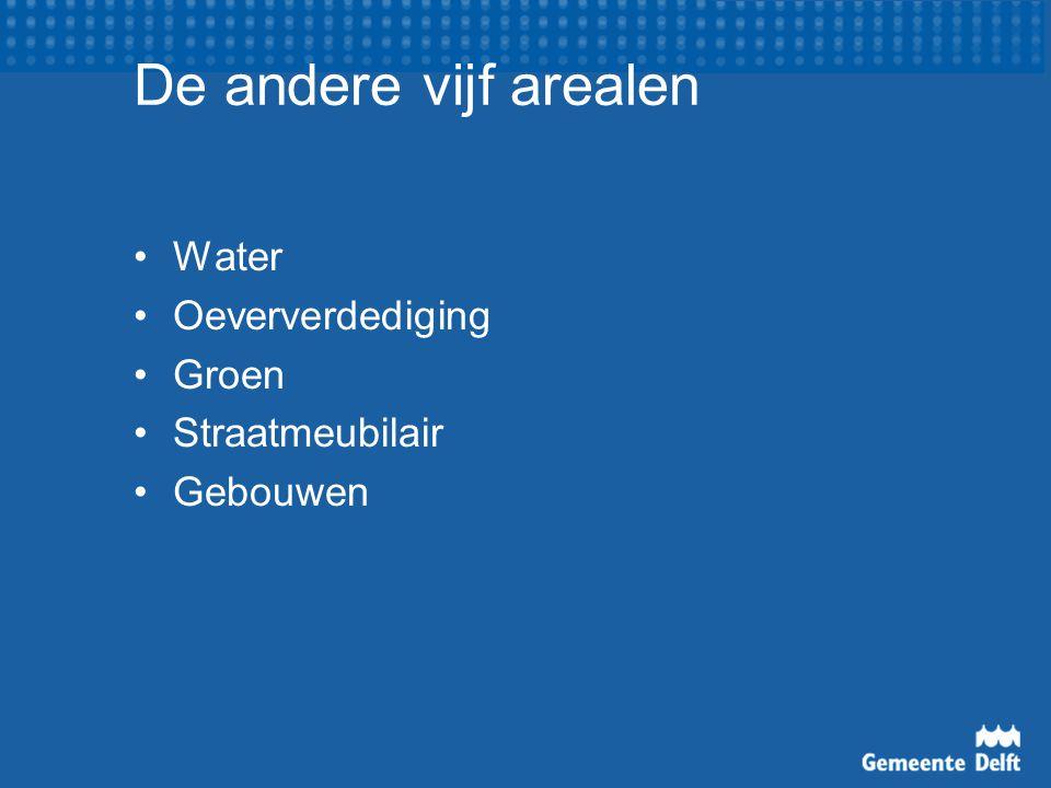 De andere vijf arealen Water Oeververdediging Groen Straatmeubilair Gebouwen