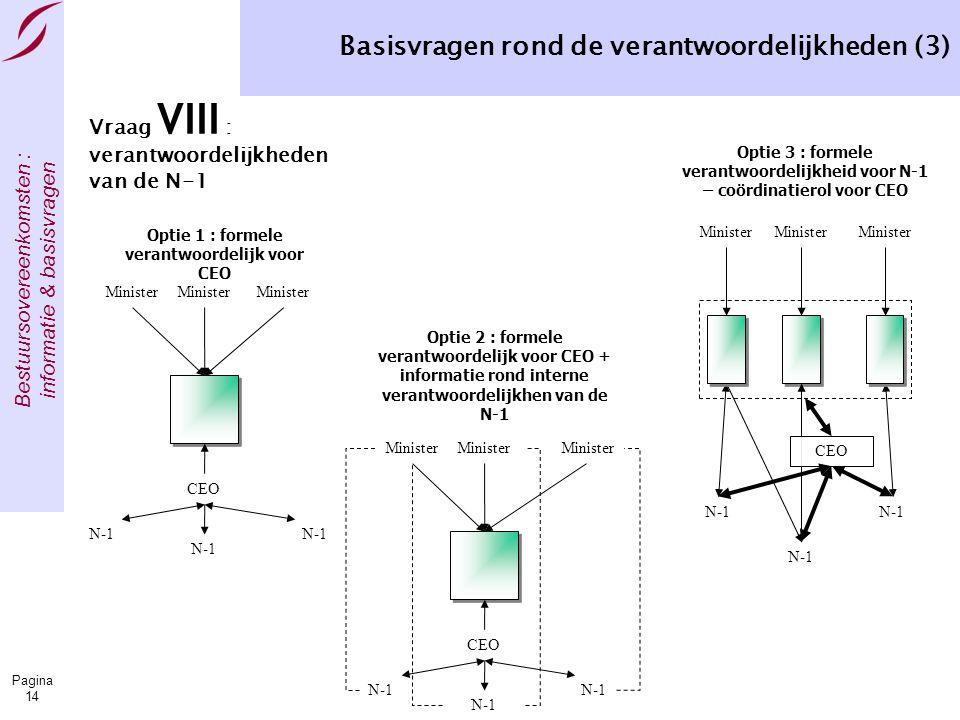 Bestuursovereenkomsten : informatie & basisvragen Pagina 14 Basisvragen rond de verantwoordelijkheden (3) Vraag VIII : verantwoordelijkheden van de N-