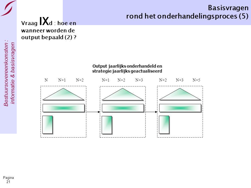 Bestuursovereenkomsten : informatie & basisvragen Pagina 21 Basisvragen rond het onderhandelingsproces (5) Vraag IX d : hoe en wanneer worden de output bepaald (2) .