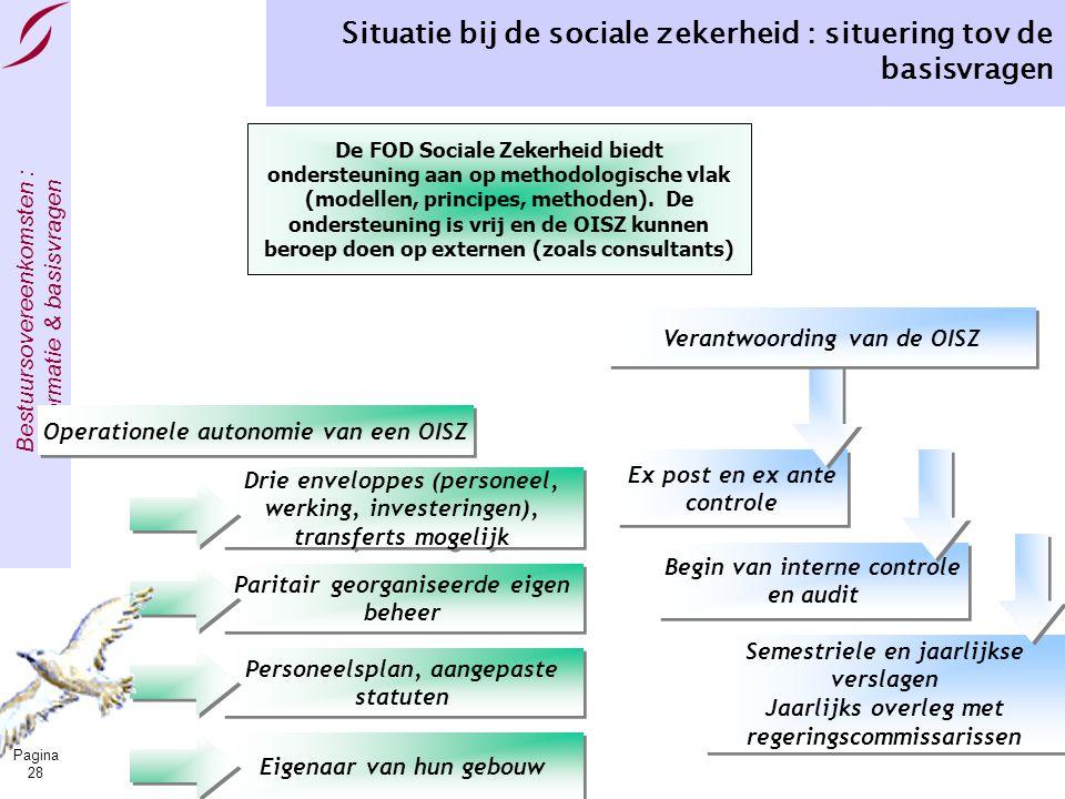 Bestuursovereenkomsten : informatie & basisvragen Pagina 28 Situatie bij de sociale zekerheid : situering tov de basisvragen De FOD Sociale Zekerheid biedt ondersteuning aan op methodologische vlak (modellen, principes, methoden).