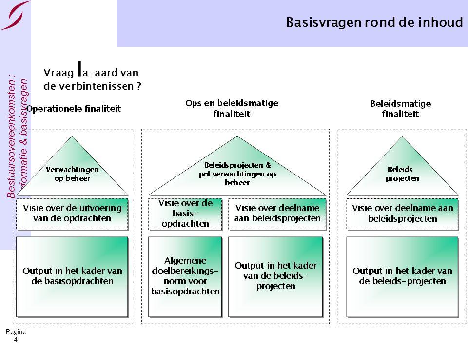Bestuursovereenkomsten : informatie & basisvragen Pagina 25 Het ondersteunings- architectuur Directie-generaal Beleidsondersteuning 4 Hoe moet men de inhoudelijke ondersteuning organiseren .