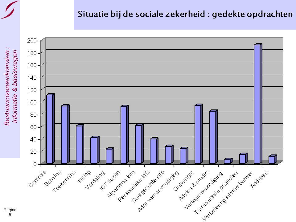 Bestuursovereenkomsten : informatie & basisvragen Pagina 9 Situatie bij de sociale zekerheid : gedekte opdrachten