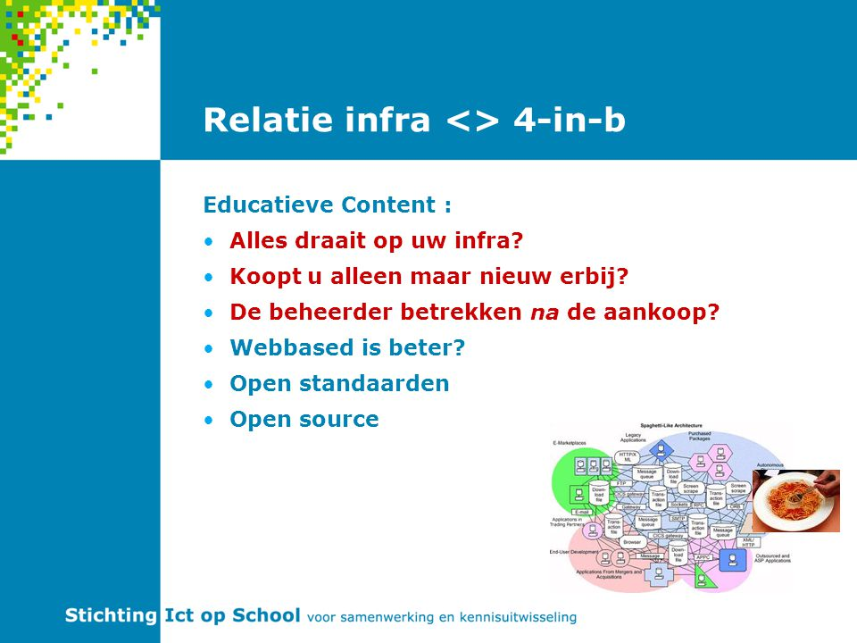 Relatie infra <> 4-in-b Educatieve Content : Alles draait op uw infra.