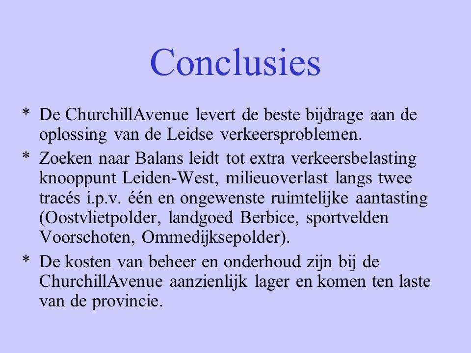 Conclusies *De ChurchillAvenue levert de beste bijdrage aan de oplossing van de Leidse verkeersproblemen. *Zoeken naar Balans leidt tot extra verkeers