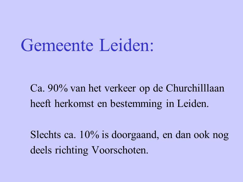 Gemeente Leiden: Ca. 90% van het verkeer op de Churchilllaan heeft herkomst en bestemming in Leiden. Slechts ca. 10% is doorgaand, en dan ook nog deel