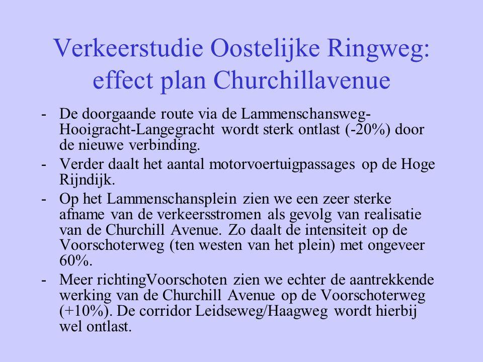 Verkeerstudie Oostelijke Ringweg: effect plan Churchillavenue -De doorgaande route via de Lammenschansweg- Hooigracht-Langegracht wordt sterk ontlast