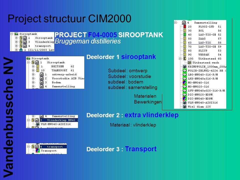 Vandenbussche NV Project structuur CIM2000 PROJECT F04-0005 SIROOPTANK Bruggeman distilleries Deelorder 1 sirooptank Deelorder 2 : extra vlinderklep D