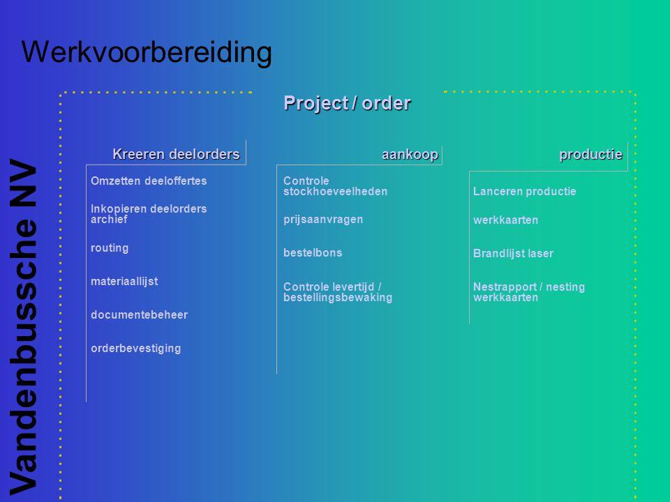 Vandenbussche NV Werkvoorbereiding Project / order Kreeren deelorders Omzetten deeloffertes Inkopieren deelorders archief routing materiaallijst docum