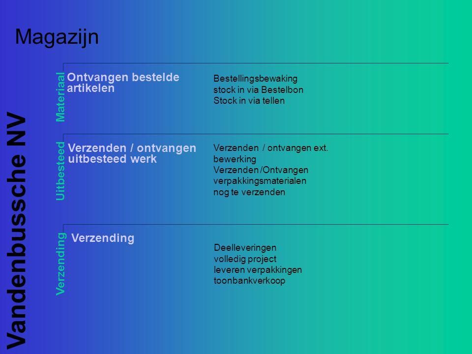 Vandenbussche NV Magazijn Ontvangen bestelde artikelen Materiaal Verzending Bestellingsbewaking stock in via Bestelbon Stock in via tellen Verzenden /