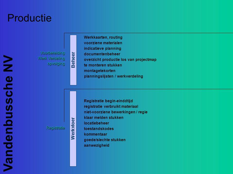 Vandenbussche NV Productie Werkkaarten, routing voorziene materialen indicatieve planning documentenbeheer overzicht productie los van projectmap te m