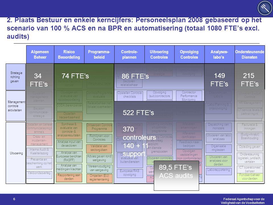Federaal Agentschap voor de Veiligheid van de Voedselketen 7 2.