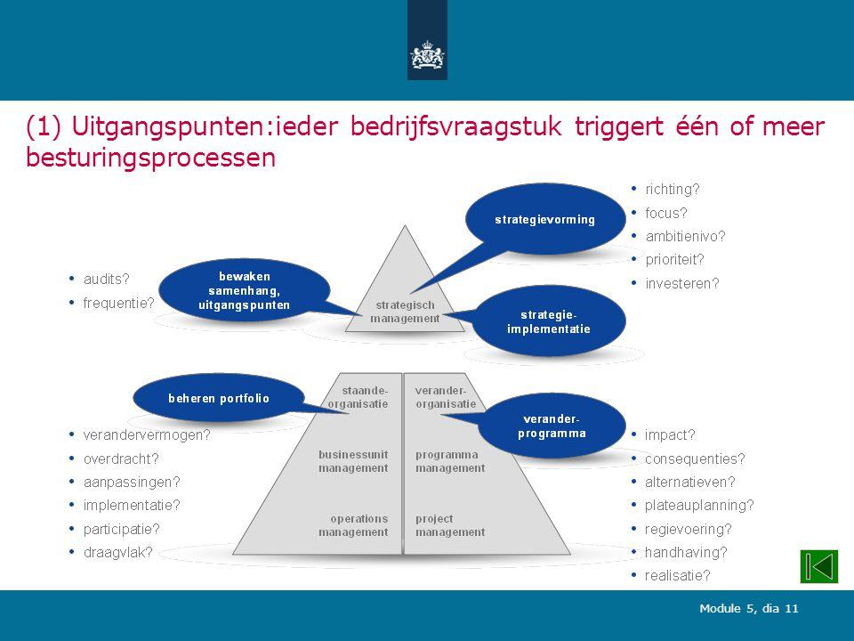 Module 5, dia 11 (1) Uitgangspunten:ieder bedrijfsvraagstuk triggert één of meer besturingsprocessen