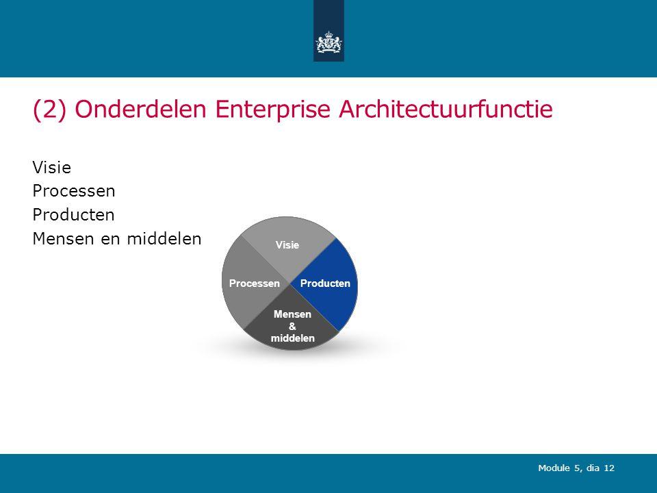 Module 5, dia 12 (2) Onderdelen Enterprise Architectuurfunctie Visie Processen Producten Mensen en middelen Visie Producten Mensen & middelen Processen Visie Producten Mensen & middelen Processen