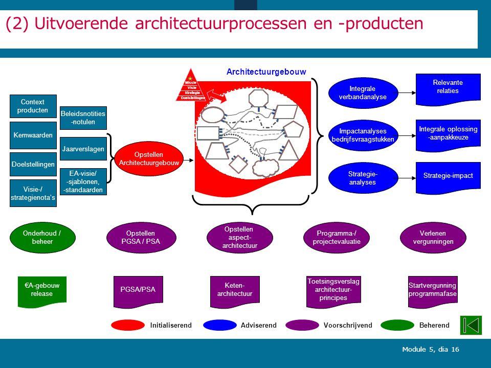 Module 5, dia 16 (2) Uitvoerende architectuurprocessen en -producten Onderhoud / beheer €A-gebouw release Strategie- analyses Impactanalyses bedrijfsvraagstukken Integrale verbandanalyse Relevante relaties Integrale oplossing -aanpakkeuze Strategie-impact Adviserend Programma-/ projectevaluatie PGSA/PSA Opstellen PGSA / PSA Opstellen aspect- architectuur Verlenen vergunningen Keten- architectuur Toetsingsverslag architectuur- principes Startvergunning programmafase Voorschrijvend Beherend