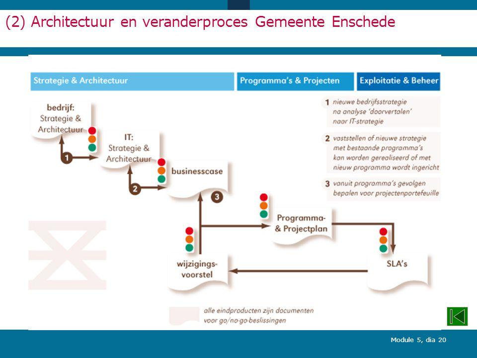 Module 5, dia 20 (2) Architectuur en veranderproces Gemeente Enschede