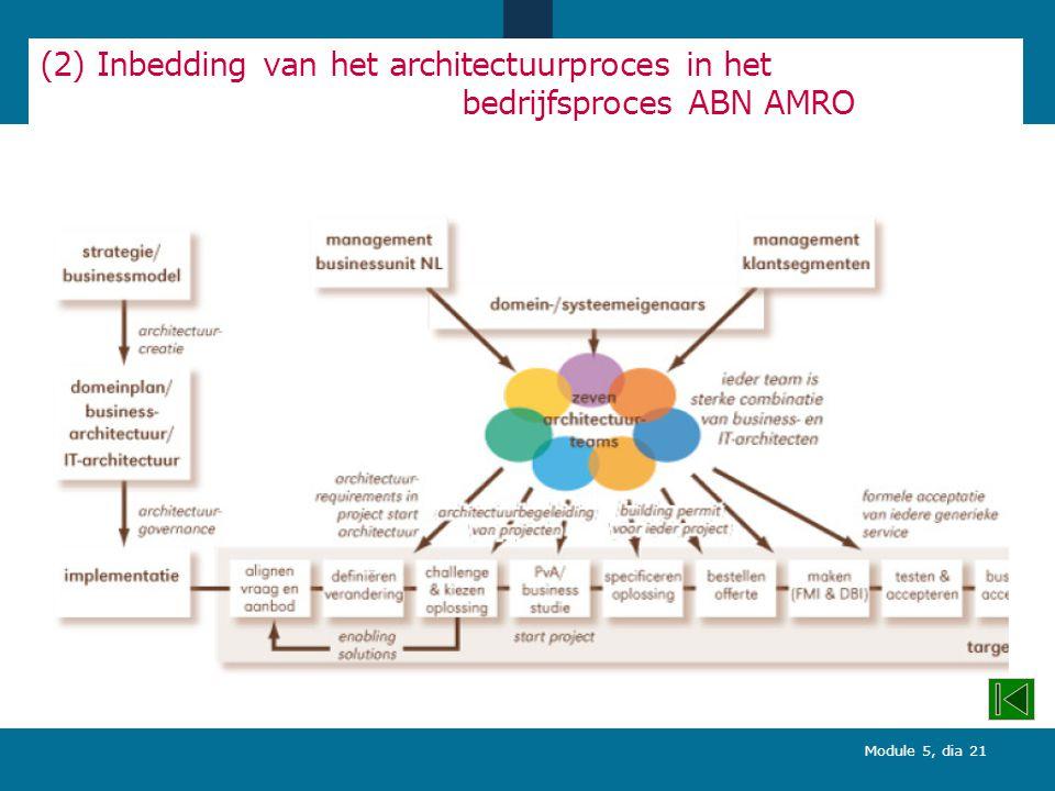 Module 5, dia 21 (2) Inbedding van het architectuurproces in het bedrijfsproces ABN AMRO