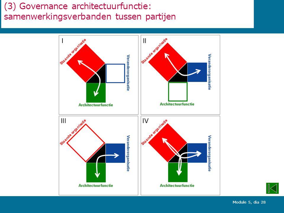 Module 5, dia 28 (3) Governance architectuurfunctie: samenwerkingsverbanden tussen partijen