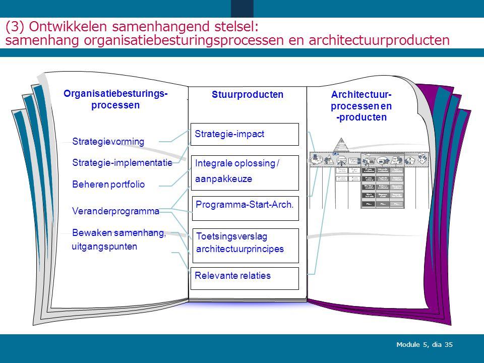 Module 5, dia 35 (3) Ontwikkelen samenhangend stelsel: samenhang organisatiebesturingsprocessen en architectuurproducten Architectuur- processen en -producten Stuurproducten Programma-Start-Arch.