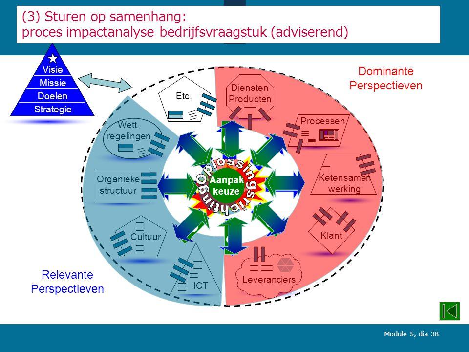 Module 5, dia 38 ICT Leveranciers Ketensamen werking Wett.