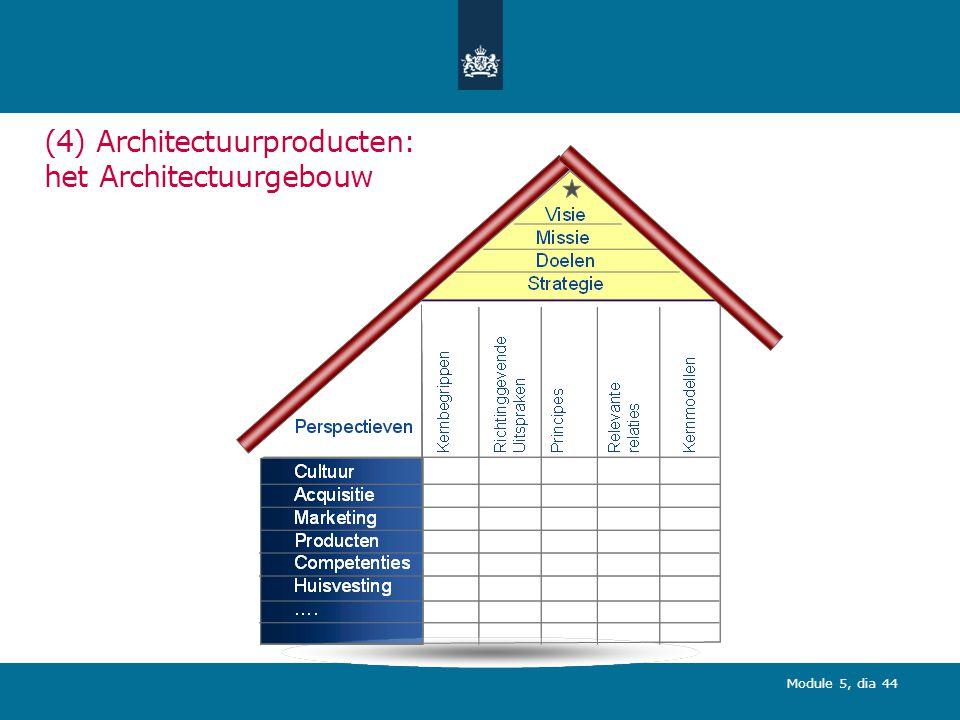 Module 5, dia 44 (4) Architectuurproducten: het Architectuurgebouw