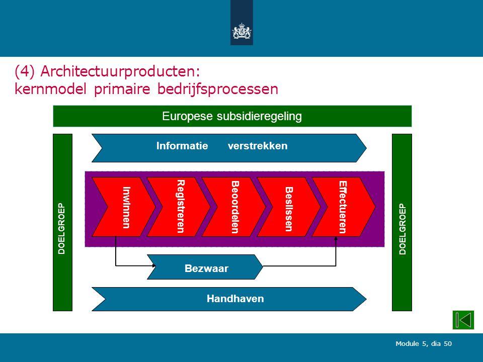 Module 5, dia 50 (4) Architectuurproducten: kernmodel primaire bedrijfsprocessen Informatieverstrekken Inwinnen Bezwaar Effectueren Handhaven DOELGROEP Registreren Beoordelen Beslissen Europese subsidieregeling