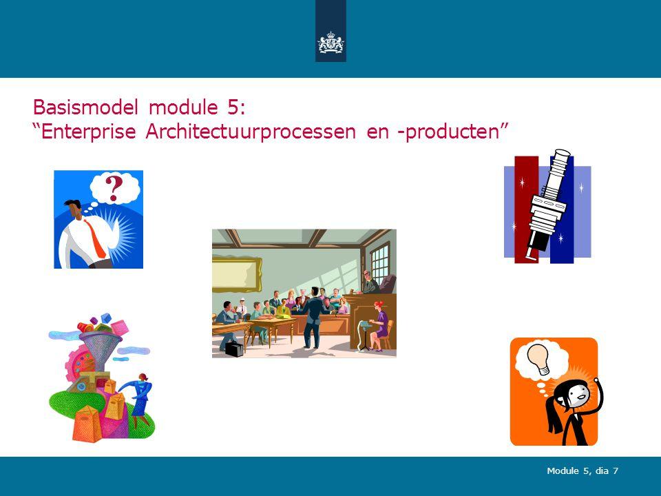 Module 5, dia 7 Basismodel module 5: Enterprise Architectuurprocessen en -producten