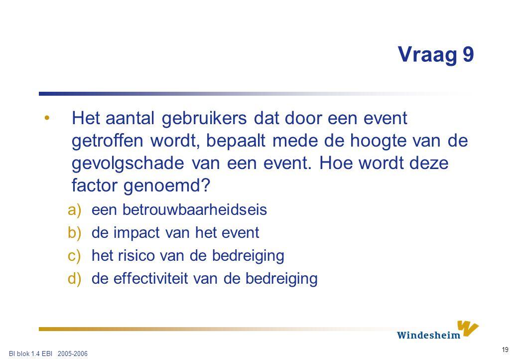BI blok 1.4 EBI 2005-2006 19 Vraag 9 Het aantal gebruikers dat door een event getroffen wordt, bepaalt mede de hoogte van de gevolgschade van een event.