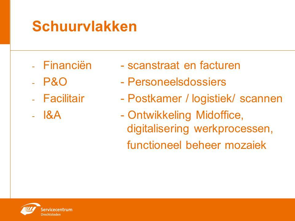 Schuurvlakken - Financiën- scanstraat en facturen - P&O- Personeelsdossiers - Facilitair- Postkamer / logistiek/ scannen - I&A- Ontwikkeling Midoffice
